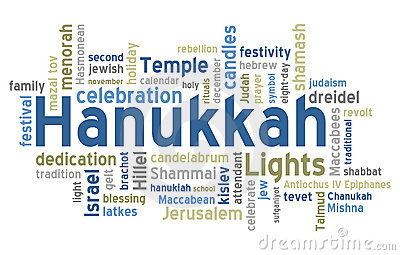 hanukkah-word-cloud-21538553
